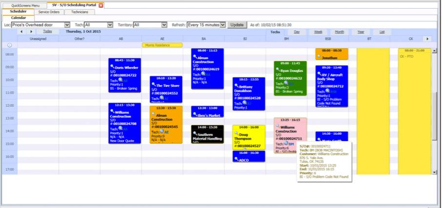 sales management softwares